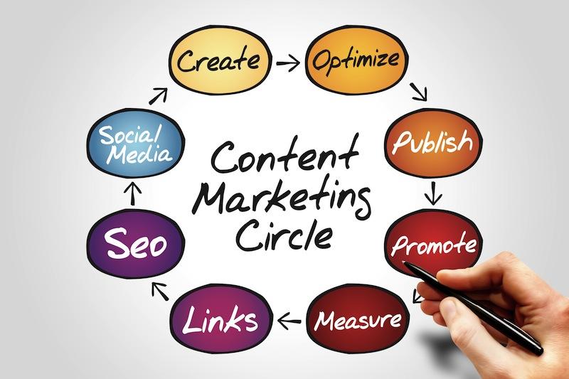 Não há como fugir: no mundo do Marketing Digital, o conteúdo é rei!Mas e se a sua estratégia de marketing de conteúdo não estiver dando os resultados que você esperava?Há muitos motivos pelos quais você não está obtendo os resultados desejados com o marketing de conteúdo. Hoje, aMenina Digital traz para você3 razões pelas quais o seu marketing de conteúdo não está funcionando bem. CONFIRA! ➤ Marketing de Conteúdo, Redes Sociais, Content Marketing, Social Media, Tendências 2019, Inteligência Artificial, Estratégias Online, Estratégias Digitais