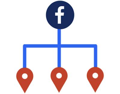 Apesar das recentes críticas às práticas de privacidade de dados do Facebook, os utilizadores diários e mensais aumentaram 13% ano a ano, sendo (pelo menos por enquanto) a rede social mais popular usada pelas empresas.O que isto significa? O Facebook não vai a lugar nenhum tão cedo! Confira10 dicas úteis para otimizar sua Página de Negócios no Facebookpara que possa obter os melhores resultados possíveis com esta plataforma! ➤ Marketing de Conteúdo, Redes Sociais, Content Marketing, Social Media, Tendências 2019, Inteligência Artificial, Estratégias Online, Estratégias Digitais, Marketing Digital 360