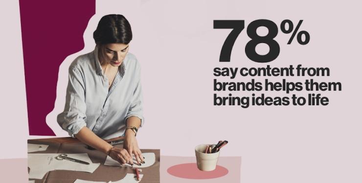Infográfico utilizadores aprovam conteúdo sobre marcas no Pinterest - Saiba Por que Deve Apostar o Pinterest na sua Estratégia de Marketing Digital