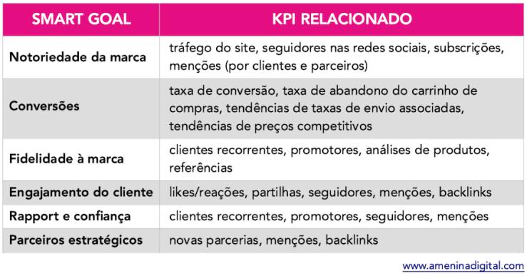 Guia Rápido para uma Super Estratégia de Marketing de Conteúdo ➤ a Menina Digital, Redes Sociais, Video Marketing, Content Marketing, Social Media, Estratégias Online, Estratégias Digitais